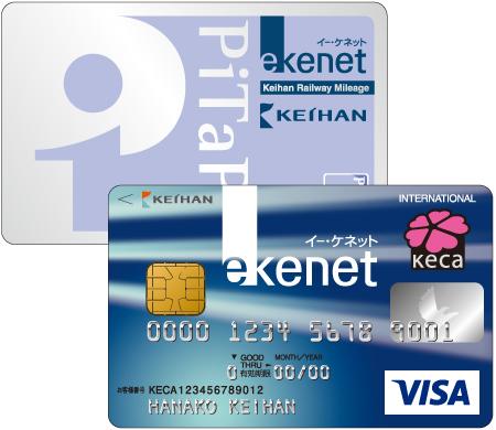 e-kenetカードって?|e-kenet(...
